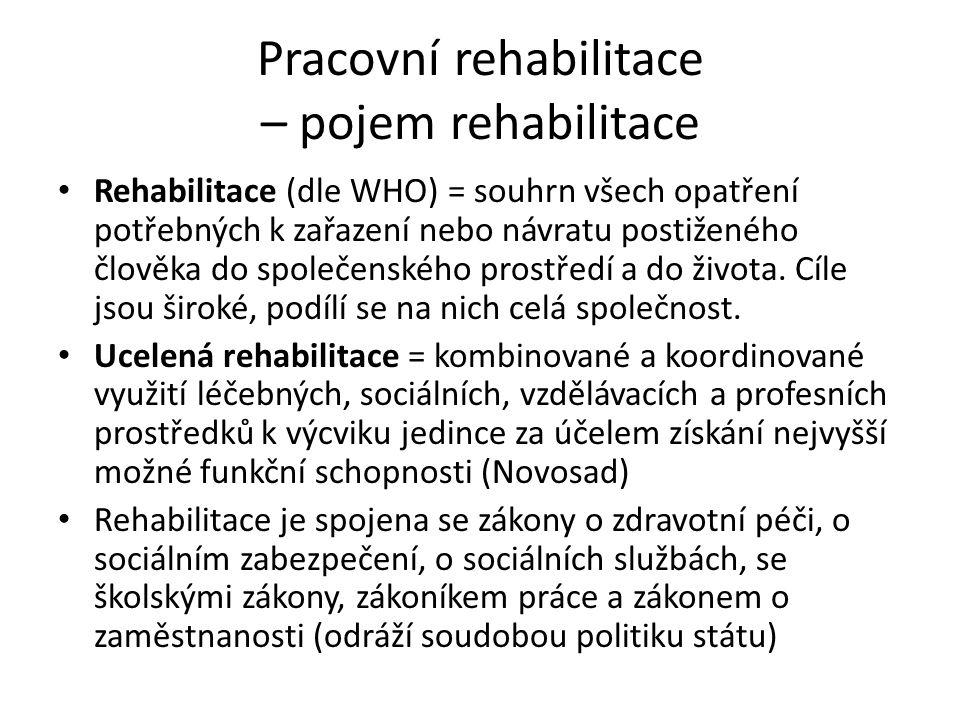 Pracovní rehabilitace – pojem rehabilitace Rehabilitace (dle WHO) = souhrn všech opatření potřebných k zařazení nebo návratu postiženého člověka do sp