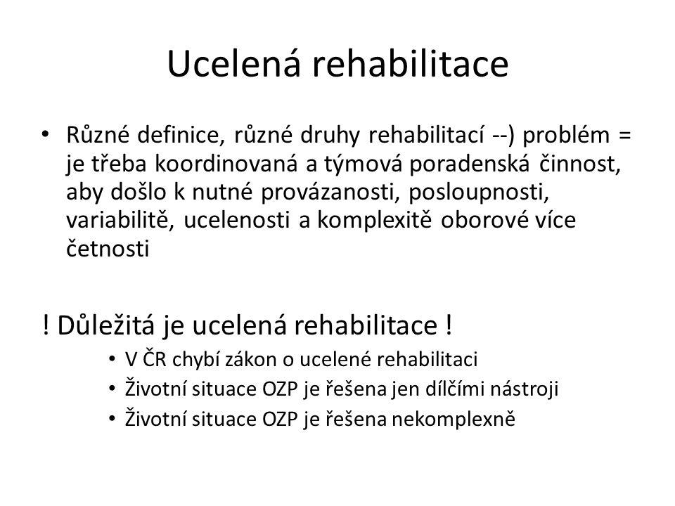 Ucelená rehabilitace Různé definice, různé druhy rehabilitací --) problém = je třeba koordinovaná a týmová poradenská činnost, aby došlo k nutné prová