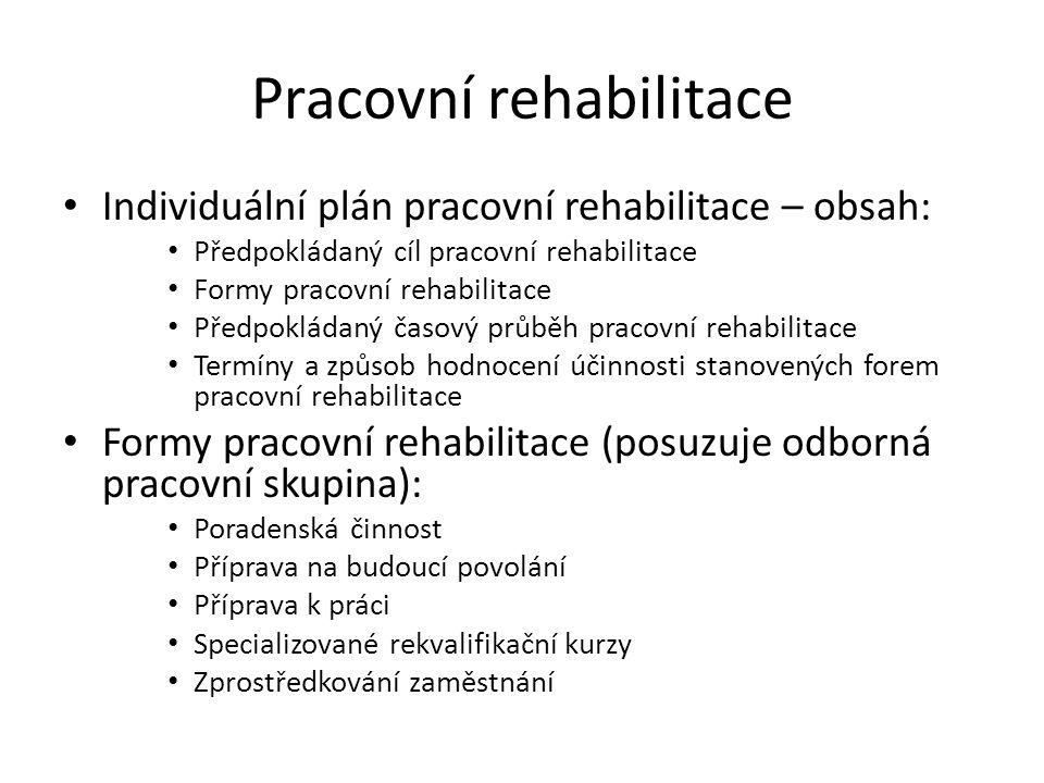Pracovní rehabilitace Individuální plán pracovní rehabilitace – obsah: Předpokládaný cíl pracovní rehabilitace Formy pracovní rehabilitace Předpokláda