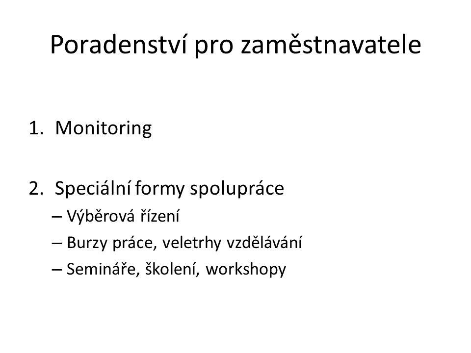 Poradenství pro zaměstnavatele 1.Monitoring 2.Speciální formy spolupráce – Výběrová řízení – Burzy práce, veletrhy vzdělávání – Semináře, školení, wor