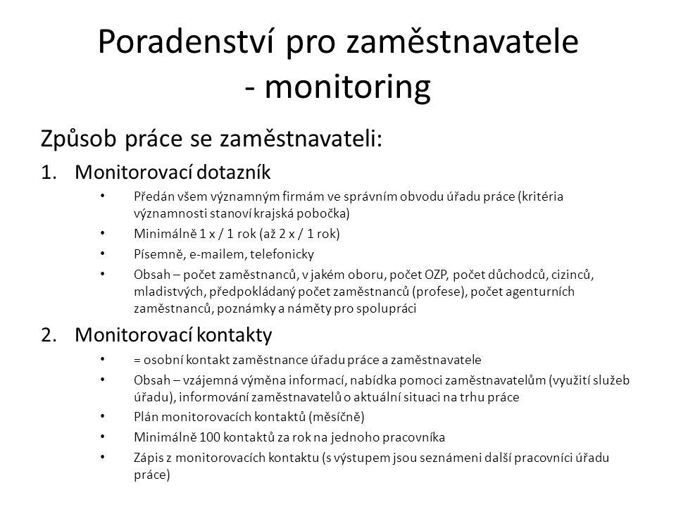 Poradenství pro zaměstnavatele - monitoring Způsob práce se zaměstnavateli: 1.Monitorovací dotazník Předán všem významným firmám ve správním obvodu úř