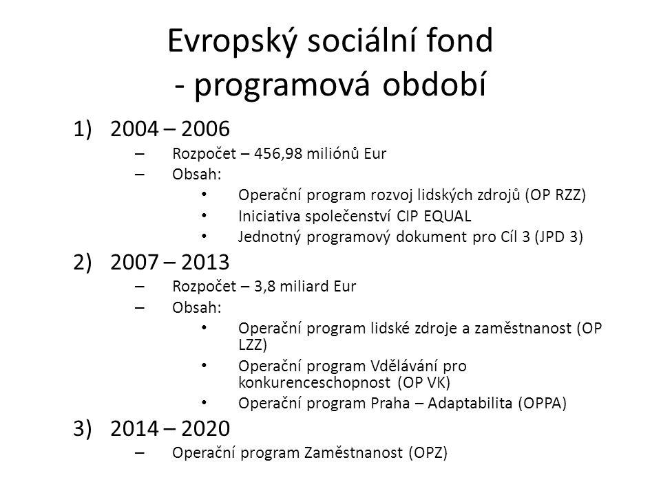 Evropský sociální fond - programová období 1)2004 – 2006 – Rozpočet – 456,98 miliónů Eur – Obsah: Operační program rozvoj lidských zdrojů (OP RZZ) Ini
