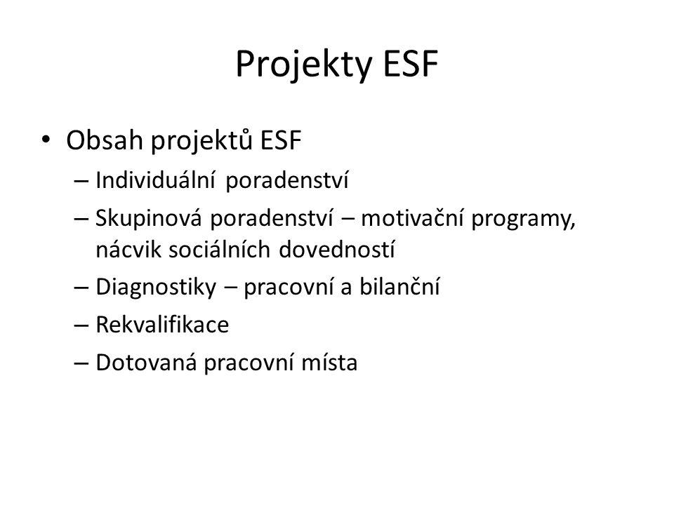 Projekty ESF Obsah projektů ESF – Individuální poradenství – Skupinová poradenství – motivační programy, nácvik sociálních dovedností – Diagnostiky –