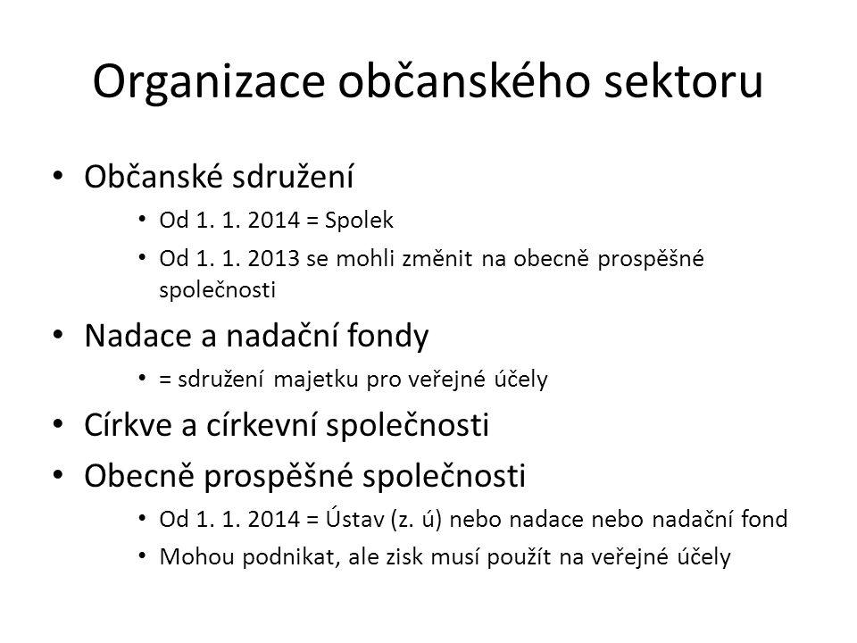 Organizace občanského sektoru Občanské sdružení Od 1. 1. 2014 = Spolek Od 1. 1. 2013 se mohli změnit na obecně prospěšné společnosti Nadace a nadační