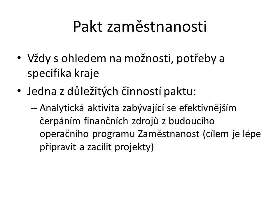 Pakt zaměstnanosti Vždy s ohledem na možnosti, potřeby a specifika kraje Jedna z důležitých činností paktu: – Analytická aktivita zabývající se efekti