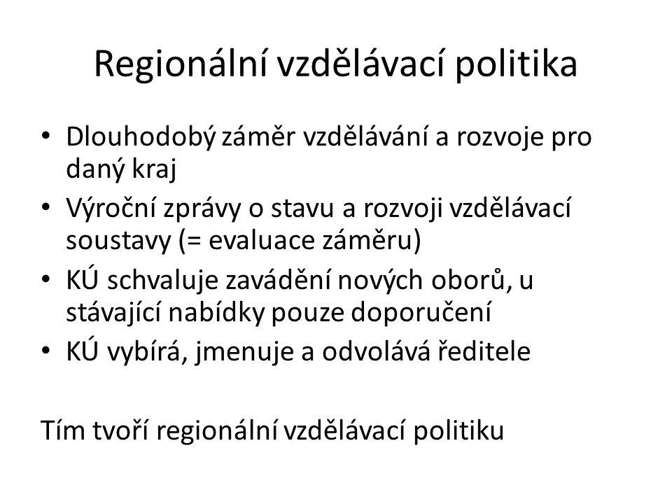 Regionální vzdělávací politika Dlouhodobý záměr vzdělávání a rozvoje pro daný kraj Výroční zprávy o stavu a rozvoji vzdělávací soustavy (= evaluace zá