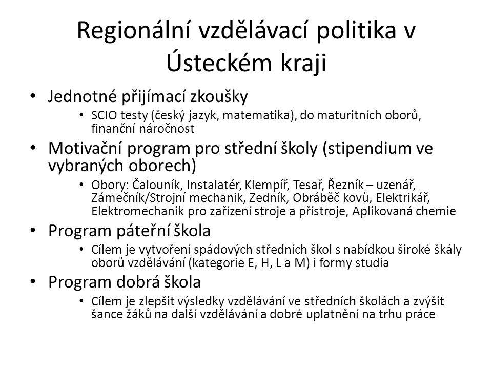 Regionální vzdělávací politika v Ústeckém kraji Jednotné přijímací zkoušky SCIO testy (český jazyk, matematika), do maturitních oborů, finanční náročn