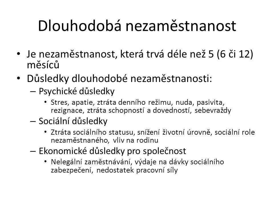 Dlouhodobá nezaměstnanost Je nezaměstnanost, která trvá déle než 5 (6 či 12) měsíců Důsledky dlouhodobé nezaměstnanosti: – Psychické důsledky Stres, a
