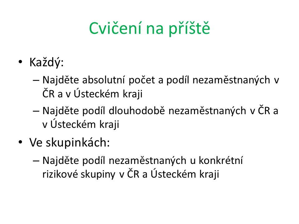 Cvičení na příště Každý: – Najděte absolutní počet a podíl nezaměstnaných v ČR a v Ústeckém kraji – Najděte podíl dlouhodobě nezaměstnaných v ČR a v Ú