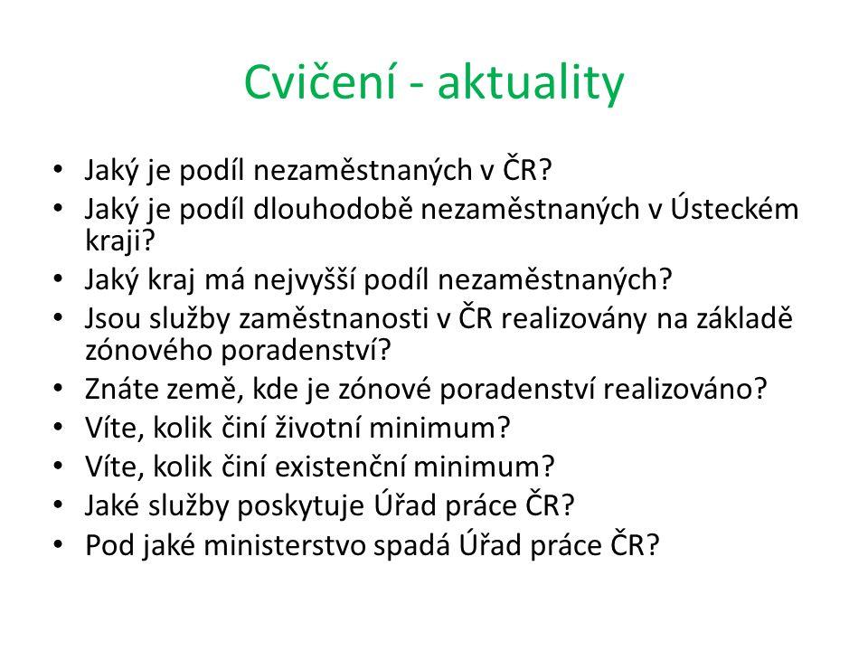 Cvičení - aktuality Jaký je podíl nezaměstnaných v ČR? Jaký je podíl dlouhodobě nezaměstnaných v Ústeckém kraji? Jaký kraj má nejvyšší podíl nezaměstn