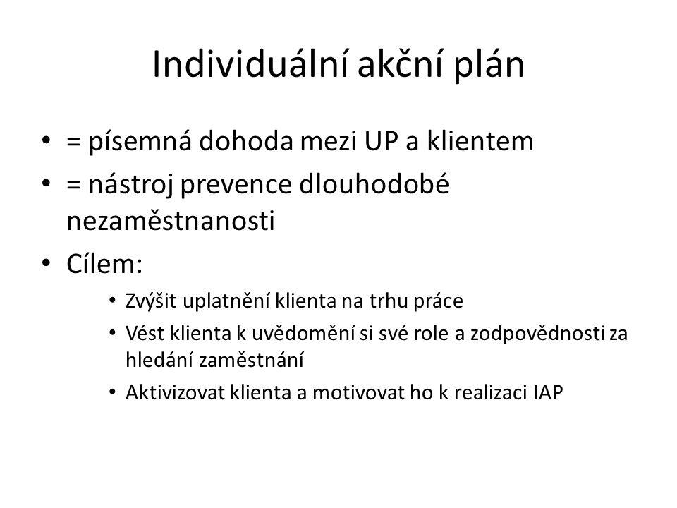 Individuální akční plán = písemná dohoda mezi UP a klientem = nástroj prevence dlouhodobé nezaměstnanosti Cílem: Zvýšit uplatnění klienta na trhu prác