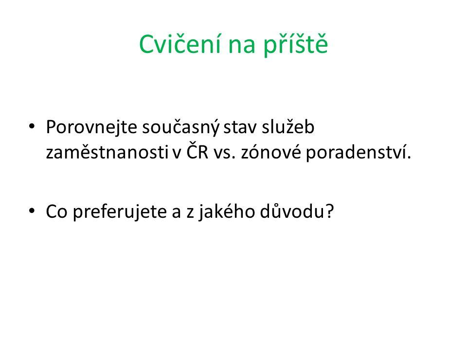 Cvičení na příště Porovnejte současný stav služeb zaměstnanosti v ČR vs. zónové poradenství. Co preferujete a z jakého důvodu?