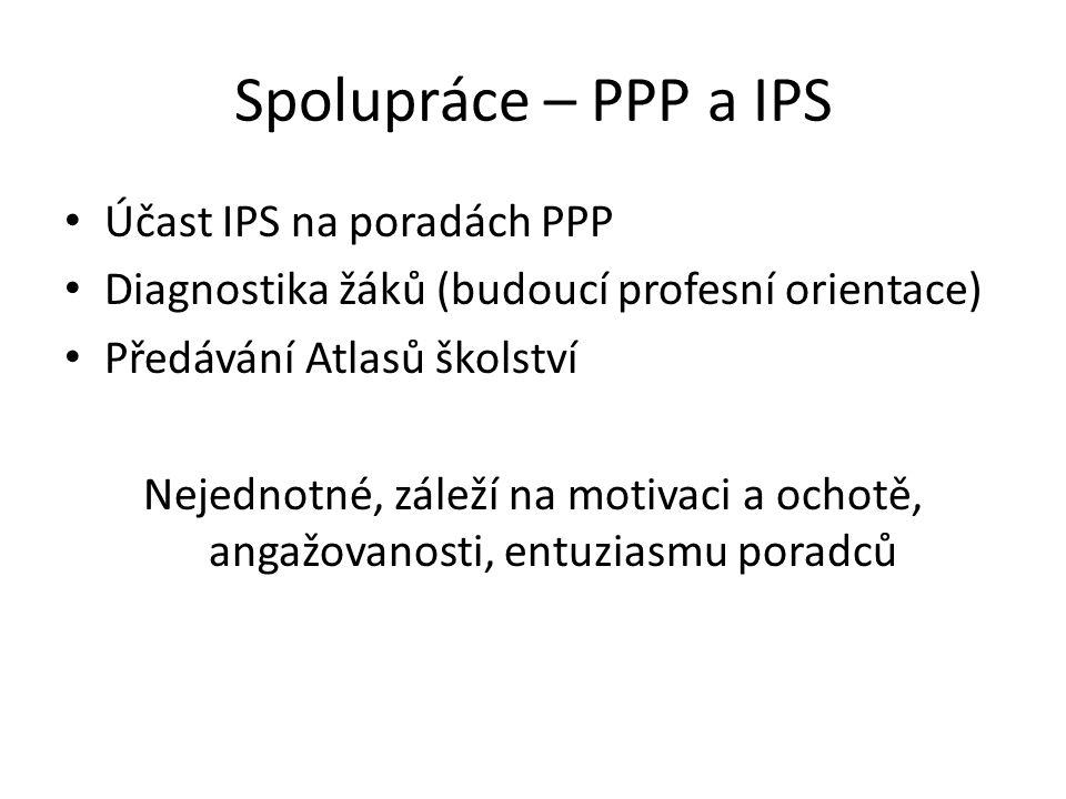 Spolupráce – PPP a IPS Účast IPS na poradách PPP Diagnostika žáků (budoucí profesní orientace) Předávání Atlasů školství Nejednotné, záleží na motivac
