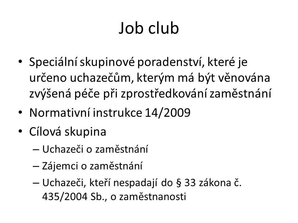 Job club Speciální skupinové poradenství, které je určeno uchazečům, kterým má být věnována zvýšená péče při zprostředkování zaměstnání Normativní ins