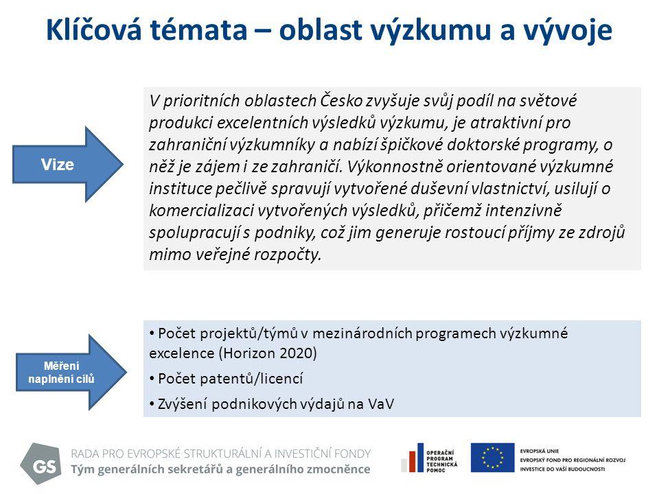 Klíčová témata – oblast výzkumu a vývoje Vize V prioritních oblastech Česko zvyšuje svůj podíl na světové produkci excelentních výsledků výzkumu, je atraktivní pro zahraniční výzkumníky a nabízí špičkové doktorské programy, o něž je zájem i ze zahraničí.