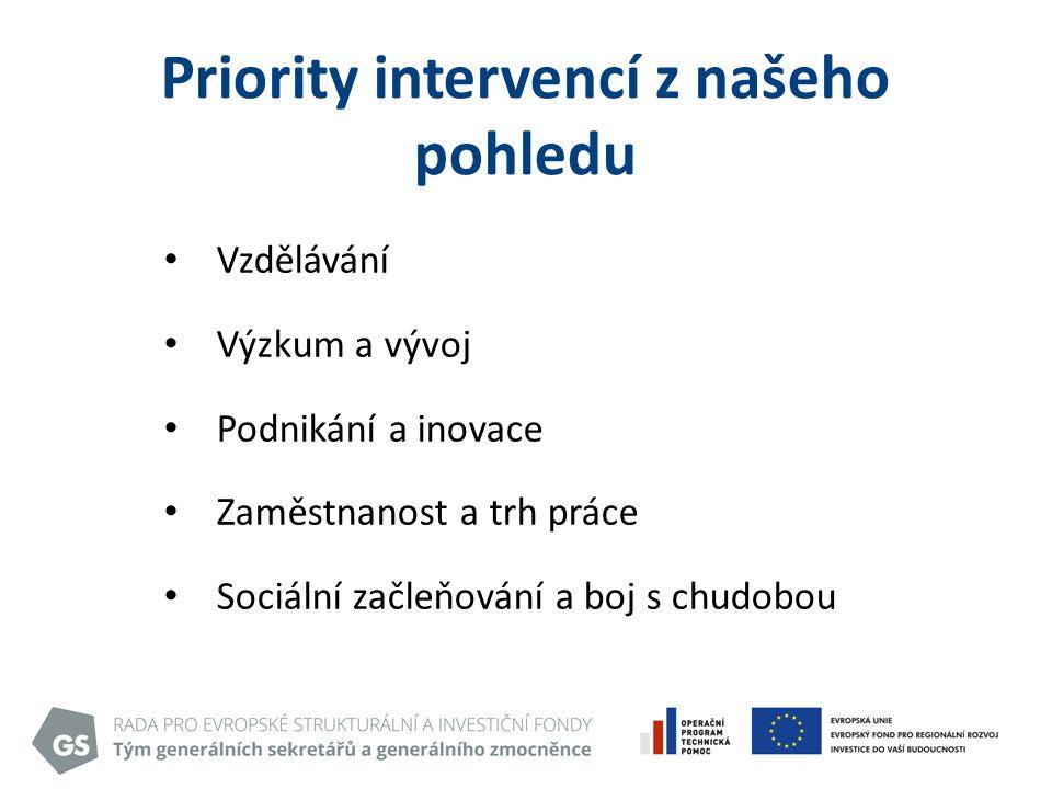 Priority intervencí z našeho pohledu Vzdělávání Výzkum a vývoj Podnikání a inovace Zaměstnanost a trh práce Sociální začleňování a boj s chudobou