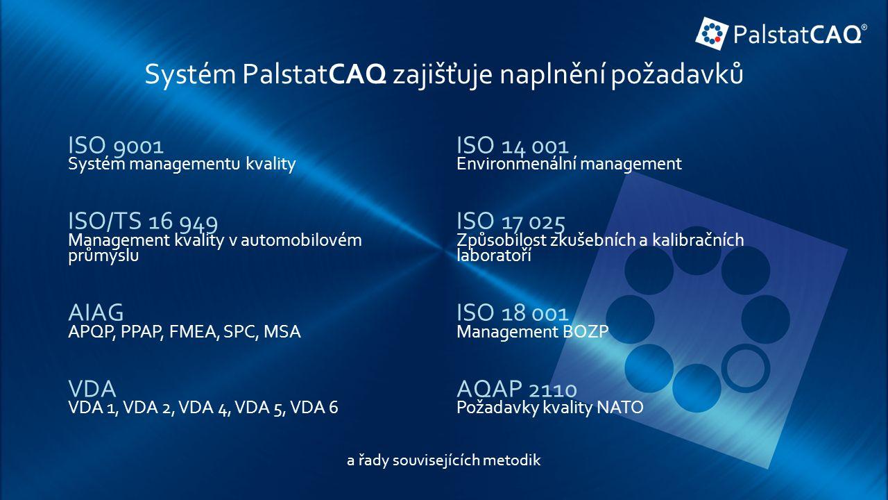 Systém PalstatCAQ zajišťuje naplnění požadavků ISO 9001 Systém managementu kvality ISO/TS 16 949 Management kvality v automobilovém průmyslu AIAG APQP, PPAP, FMEA, SPC, MSA VDA VDA 1, VDA 2, VDA 4, VDA 5, VDA 6 ISO 14 001 Environmenální management ISO 17 025 Způsobilost zkušebních a kalibračních laboratoří ISO 18 001 Management BOZP AQAP 2110 Požadavky kvality NATO a řady souvisejících metodik