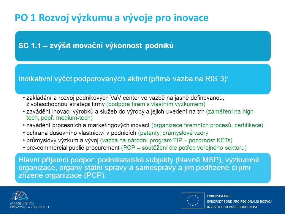 Ing. Martin Kocourek ministr průmyslu a obchodu ZPĚT NA VRCHOL – INSTITUCE, INOVACE A INFRASTRUKTURA SC 1.1 – zvýšit inovační výkonnost podnikůIndikat