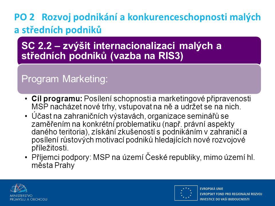 Ing. Martin Kocourek ministr průmyslu a obchodu ZPĚT NA VRCHOL – INSTITUCE, INOVACE A INFRASTRUKTURA PO 2Rozvoj podnikání a konkurenceschopnosti malýc