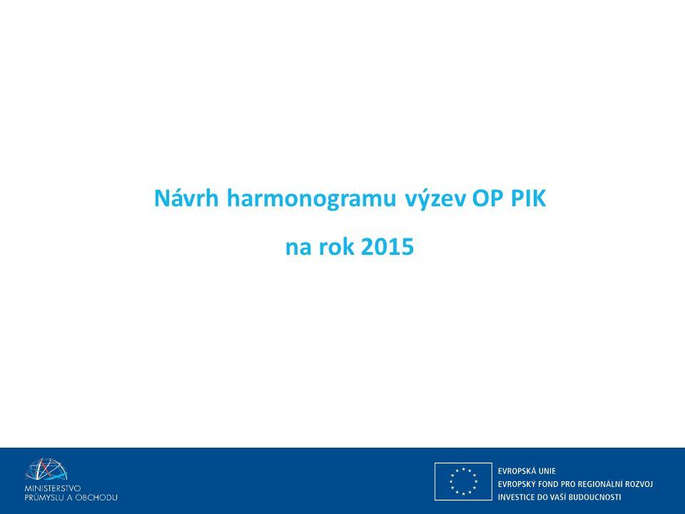 Ing. Martin Kocourek ministr průmyslu a obchodu ZPĚT NA VRCHOL – INSTITUCE, INOVACE A INFRASTRUKTURA Návrh harmonogramu výzev OP PIK na rok 2015