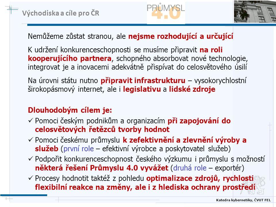 Katedra kybernetiky, ČVUT FEL Východiska a cíle pro ČR Nemůžeme zůstat stranou, ale nejsme rozhodující a určující K udržení konkurenceschopnosti se mu
