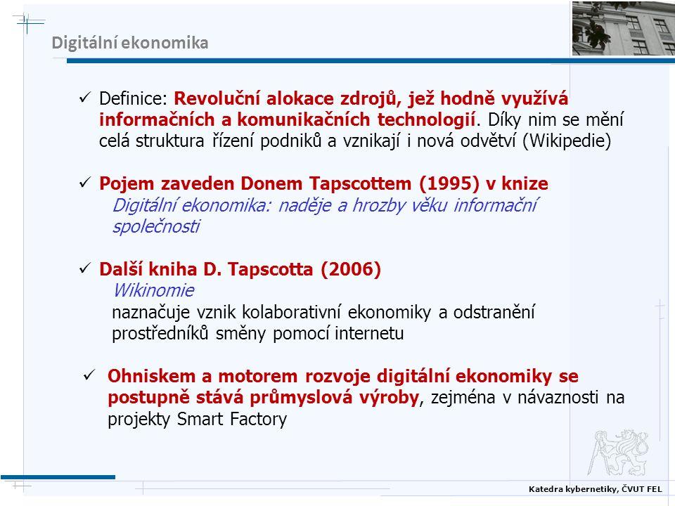 Katedra kybernetiky, ČVUT FEL Digitální ekonomika Definice: Revoluční alokace zdrojů, jež hodně využívá informačních a komunikačních technologií. Díky