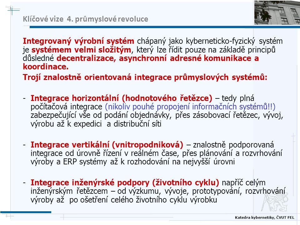 Katedra kybernetiky, ČVUT FEL Klíčové vize 4. průmyslové revoluce Integrovaný výrobní systém chápaný jako kyberneticko-fyzický systém je systémem velm