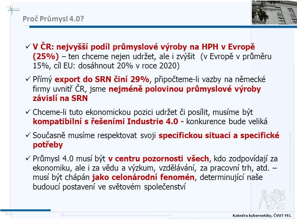 Katedra kybernetiky, ČVUT FEL Proč Průmysl 4.0? V ČR: nejvyšší podíl průmyslové výroby na HPH v Evropě (25%) – ten chceme nejen udržet, ale i zvýšit (