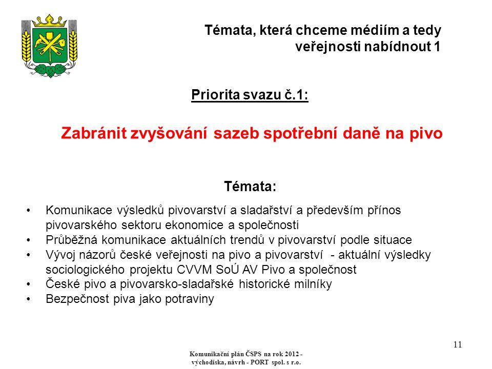 Témata, která chceme médiím a tedy veřejnosti nabídnout 1 Komunikační plán ČSPS na rok 2012 - východiska, návrh - PORT spol.