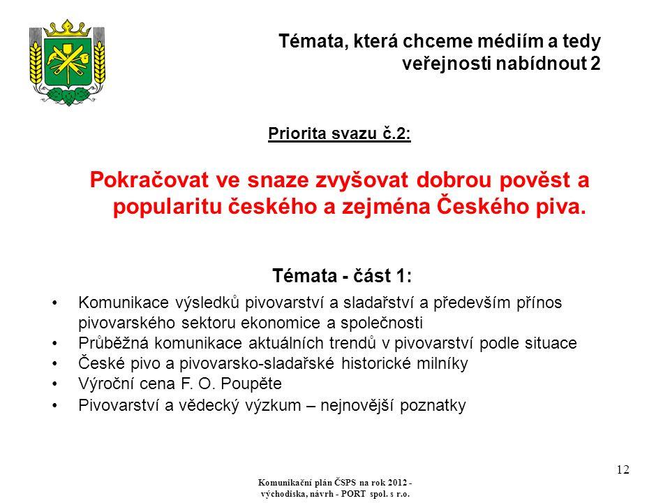 Témata, která chceme médiím a tedy veřejnosti nabídnout 2 Komunikační plán ČSPS na rok 2012 - východiska, návrh - PORT spol.