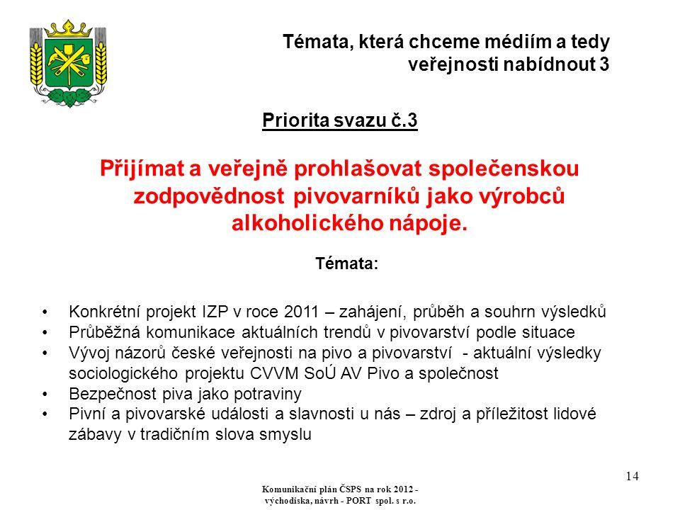 Témata, která chceme médiím a tedy veřejnosti nabídnout 3 Komunikační plán ČSPS na rok 2012 - východiska, návrh - PORT spol.