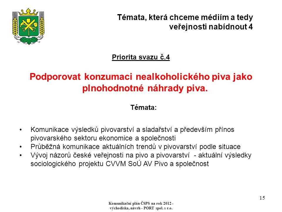 Témata, která chceme médiím a tedy veřejnosti nabídnout 4 Komunikační plán ČSPS na rok 2012 - východiska, návrh - PORT spol.