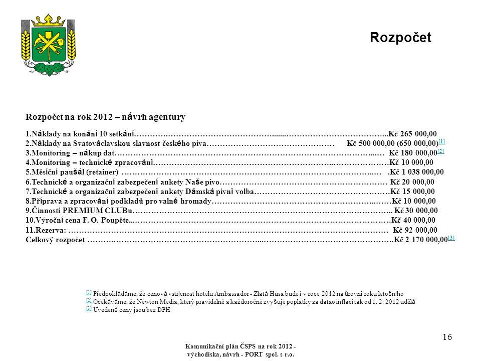 Rozpočet Komunikační plán ČSPS na rok 2012 - východiska, návrh - PORT spol.