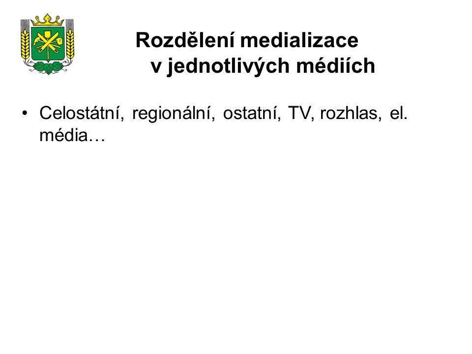 Rozdělení medializace v jednotlivých médiích Celostátní, regionální, ostatní, TV, rozhlas, el.