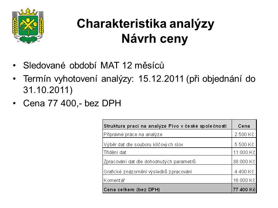 Charakteristika analýzy Návrh ceny Sledované období MAT 12 měsíců Termín vyhotovení analýzy: 15.12.2011 (při objednání do 31.10.2011) Cena 77 400,- bez DPH