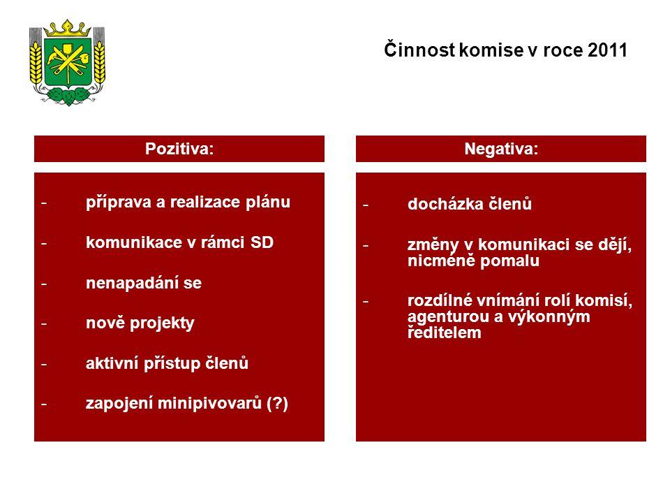 -příprava a realizace plánu -komunikace v rámci SD -nenapadání se -nově projekty -aktivní přístup členů -zapojení minipivovarů ( ) -docházka členů -změny v komunikaci se dějí, nicméně pomalu -rozdílné vnímání rolí komisí, agenturou a výkonným ředitelem Pozitiva:Negativa: Činnost komise v roce 2011