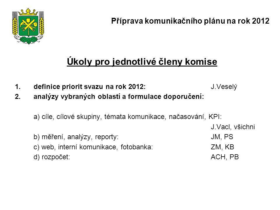 Úkoly pro jednotlivé členy komise 1.definice priorit svazu na rok 2012:J.Veselý 2.analýzy vybraných oblastí a formulace doporučení: a) cíle, cílové skupiny, témata komunikace, načasování, KPI: J.Vacl, všichni b) měření, analýzy, reporty: JM, PS c) web, interní komunikace, fotobanka: ZM, KB d) rozpočet: ACH, PB Příprava komunikačního plánu na rok 2012