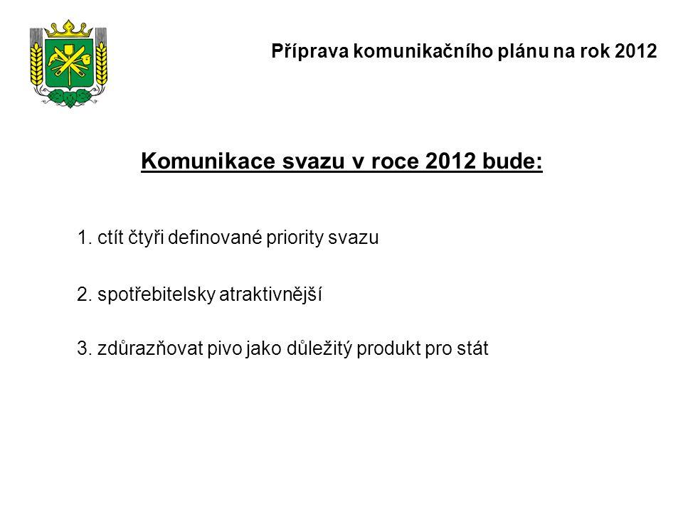 Komunikace svazu v roce 2012 bude: 1. ctít čtyři definované priority svazu 2.