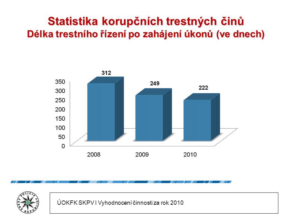 Statistika korupčních trestných činů Délka trestního řízení po zahájení úkonů (ve dnech) ÚOKFK SKPV l Vyhodnocení činnosti za rok 2010