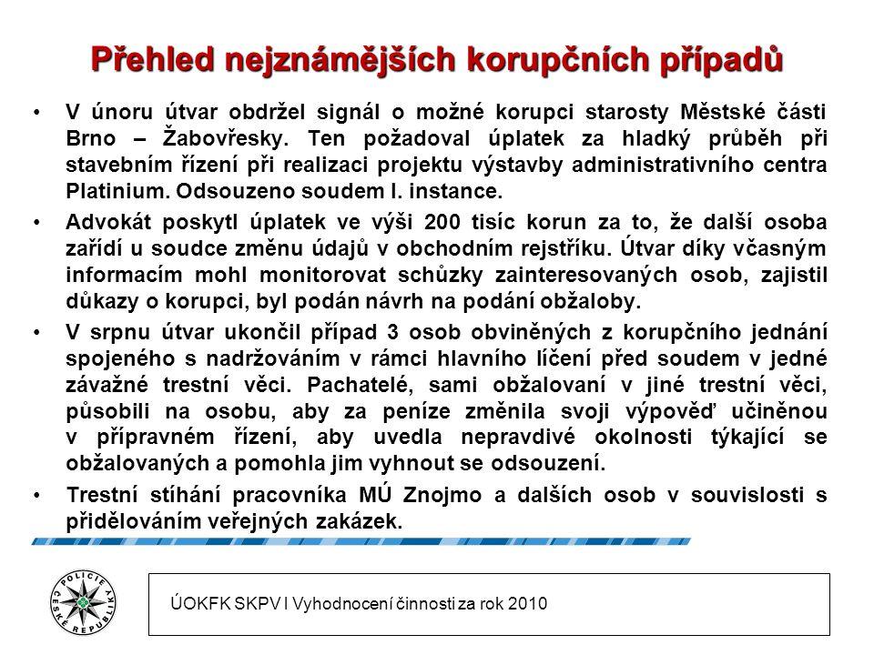 Přehled nejznámějších korupčních případů V únoru útvar obdržel signál o možné korupci starosty Městské části Brno – Žabovřesky.