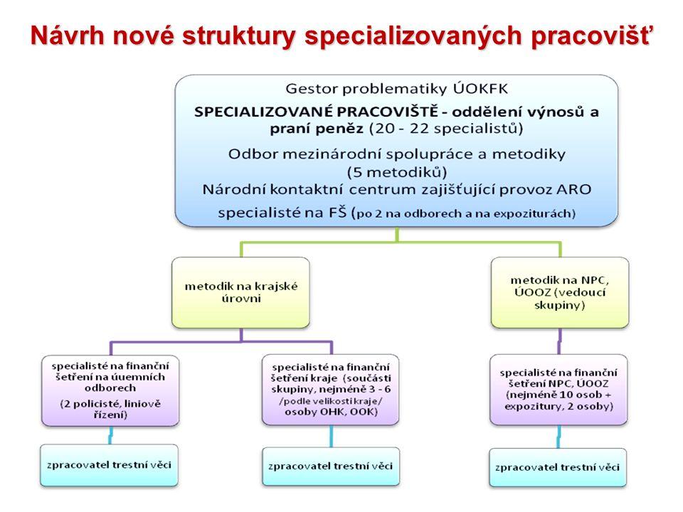 Návrh nové struktury specializovaných pracovišť