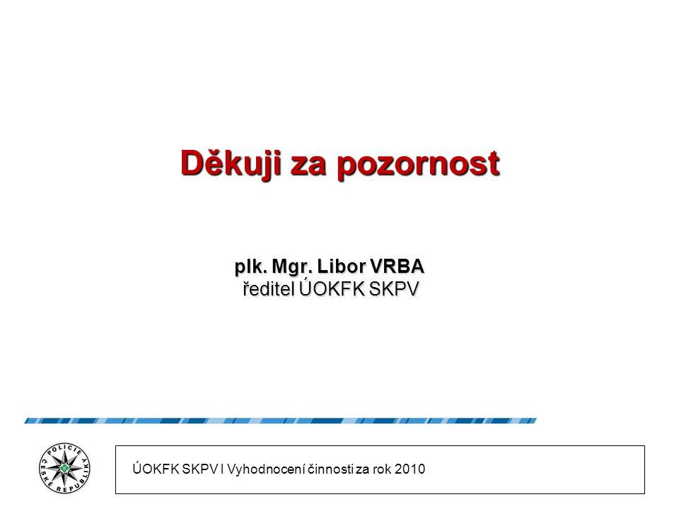 Děkuji za pozornost plk. Mgr. Libor VRBA plk. Mgr.