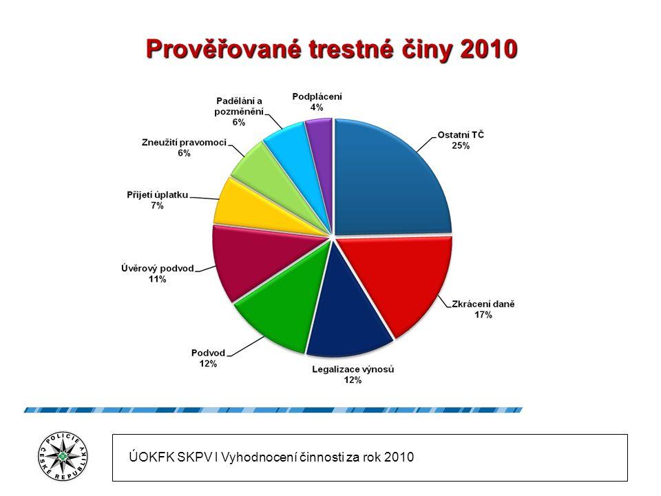 Prověřované trestné činy 2010 ÚOKFK SKPV l Vyhodnocení činnosti za rok 2010