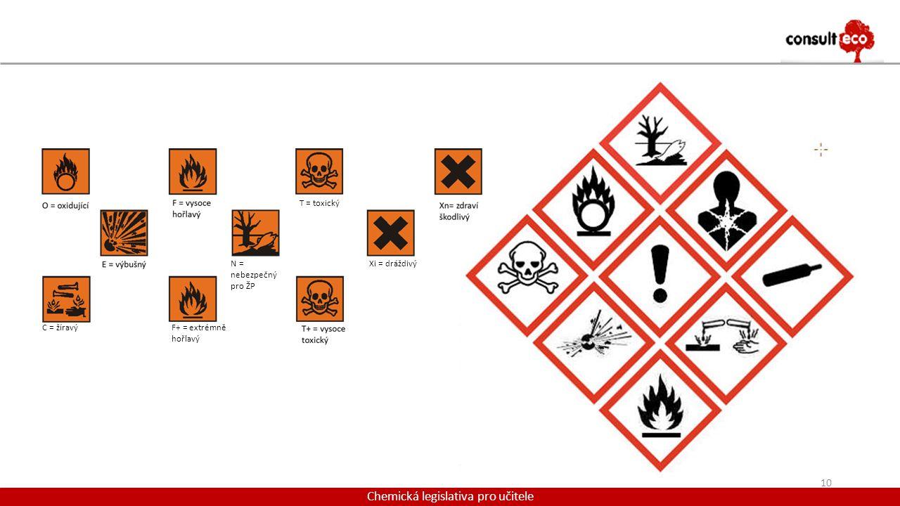 Chemická legislativa pro učitele T = toxický C = žíravýF+ = extrémně hořlavý Xi = dráždivýN = nebezpečný pro ŽP 10