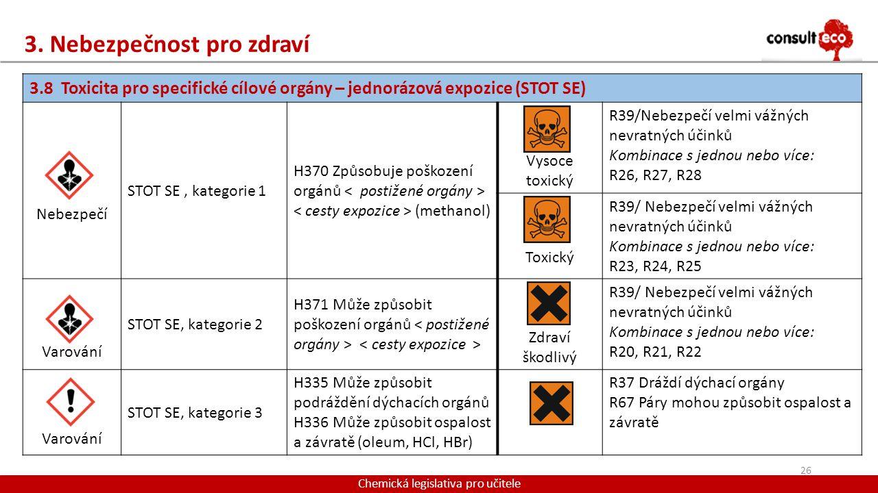 3. Nebezpečnost pro zdraví Chemická legislativa pro učitele 26 3.8 Toxicita pro specifické cílové orgány – jednorázová expozice (STOT SE) Nebezpečí ST