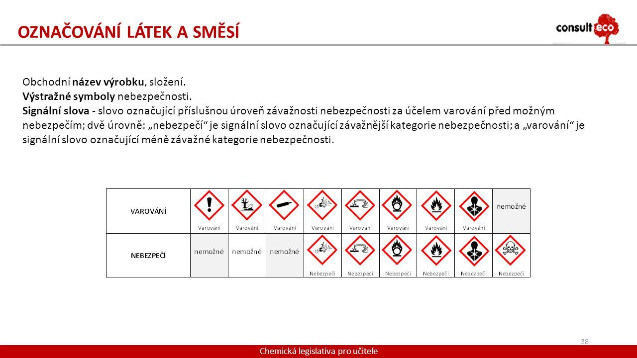 Chemická legislativa pro učitele Obchodní název výrobku, složení. Výstražné symboly nebezpečnosti. Signální slova - slovo označující příslušnou úroveň
