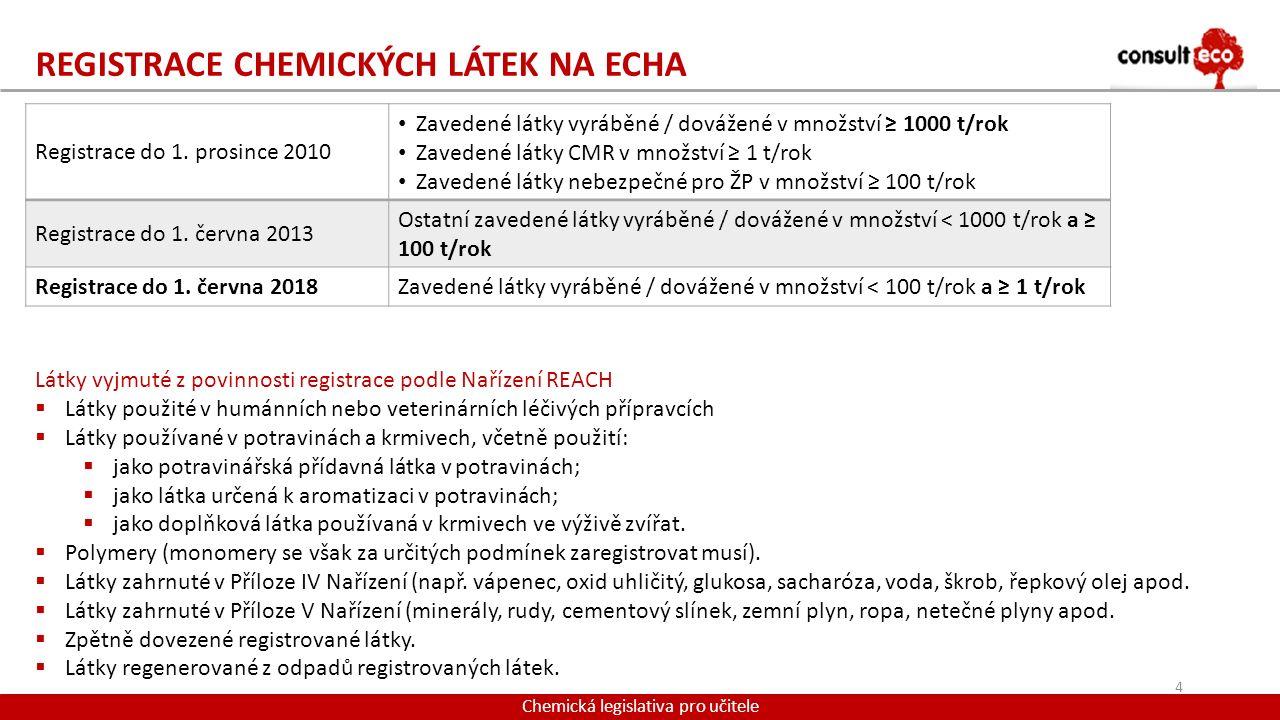 REGISTRACE CHEMICKÝCH LÁTEK NA ECHA Chemická legislativa pro učitele Registrace do 1. prosince 2010 Zavedené látky vyráběné / dovážené v množství ≥ 10