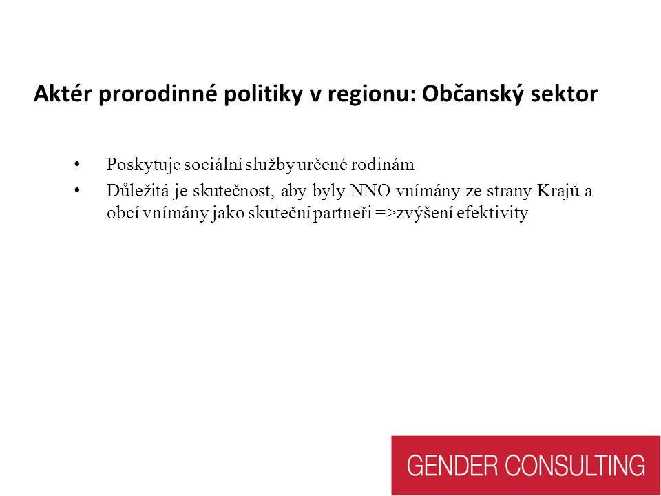 Aktér prorodinné politiky v regionu: Občanský sektor Poskytuje sociální služby určené rodinám Důležitá je skutečnost, aby byly NNO vnímány ze strany Krajů a obcí vnímány jako skuteční partneři =>zvýšení efektivity