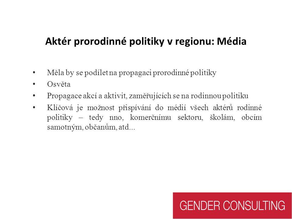 Aktér prorodinné politiky v regionu: Média Měla by se podílet na propagaci prorodinné politiky Osvěta Propagace akcí a aktivit, zaměřujících se na rodinnou politiku Klíčová je možnost přispívání do médií všech aktérů rodinné politiky – tedy nno, komerčnímu sektoru, školám, obcím samotným, občanům, atd...