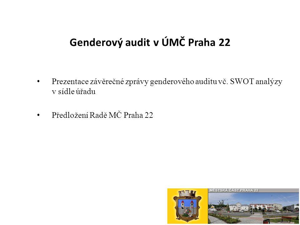 Genderový audit v ÚMČ Praha 22 Prezentace závěrečné zprávy genderového auditu vč.